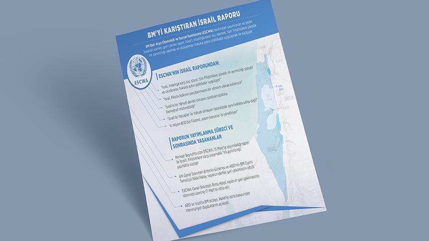 BM'yi karıştıran İsrail raporu