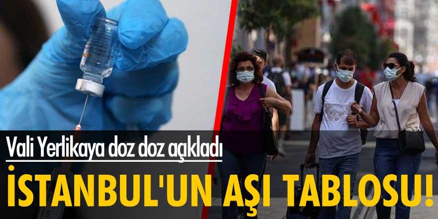 Vali Yerlikaya doz doz açıkladı! İstanbul'un aşı tablosu