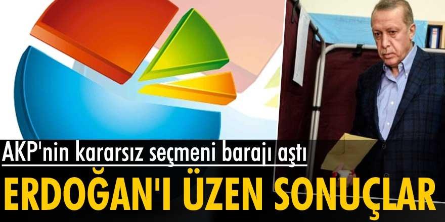 MetroPOLL Araştırma şirketinin anketne göre kararsızların yüzde 30'u AKP'li