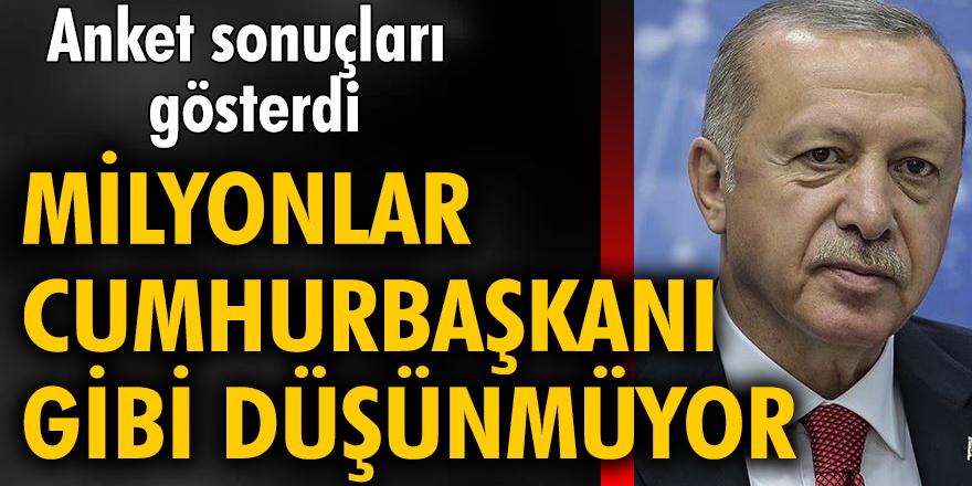 AKP'ye yakın şirketin anketi, halkın seçim istediğini gösterdi