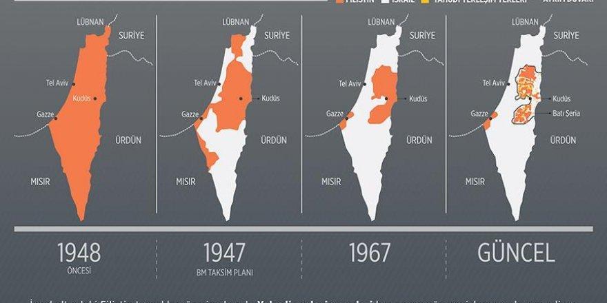 Filistin işgali devam ediyor